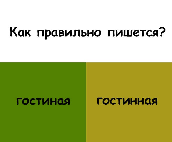 """""""Гостиная"""" или """"гостинная"""" как правильно писать"""